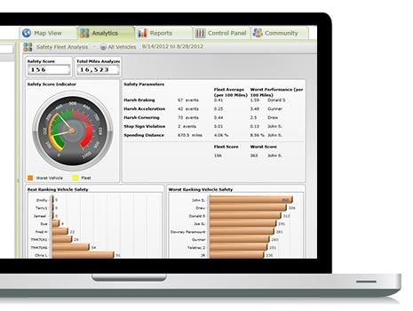 Fleet management analytics by Teletrac dashboard displaying fleet data.